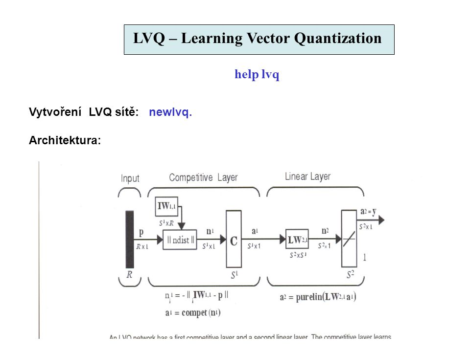 LVQ – Learning Vector Quantization