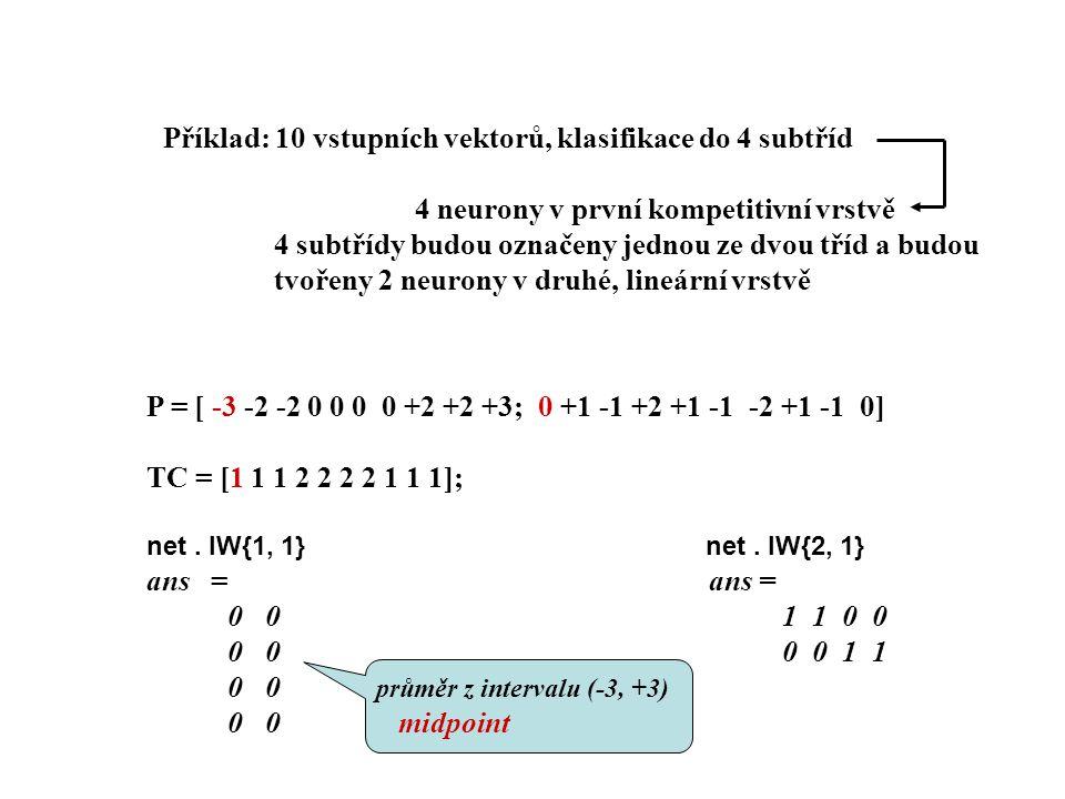 Příklad: 10 vstupních vektorů, klasifikace do 4 subtříd