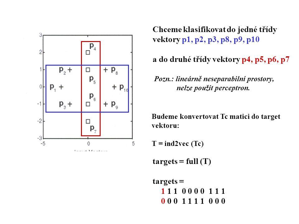 Chceme klasifikovat do jedné třídy vektory p1, p2, p3, p8, p9, p10