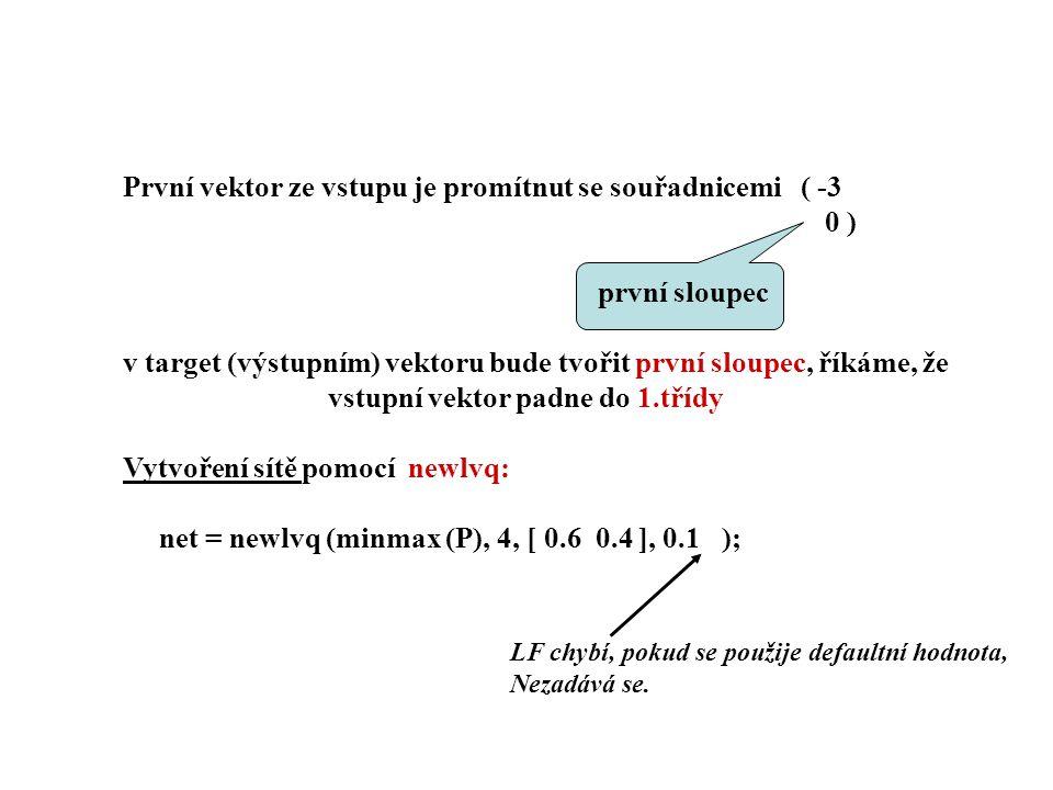 První vektor ze vstupu je promítnut se souřadnicemi ( -3 0 )