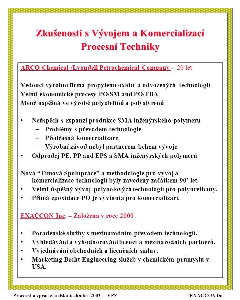 Zkušenosti s Vývojem a Komercializací Procesní Techniky