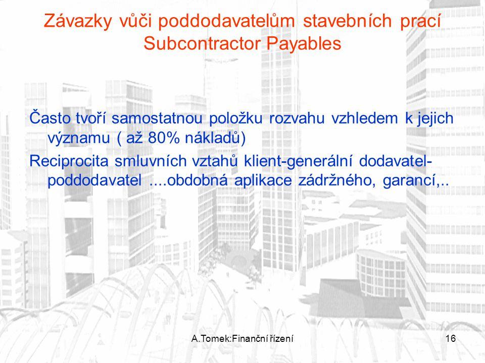 Závazky vůči poddodavatelům stavebních prací Subcontractor Payables