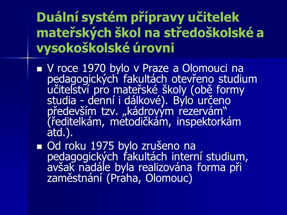 Duální systém přípravy učitelek mateřských škol na středoškolské a vysokoškolské úrovni