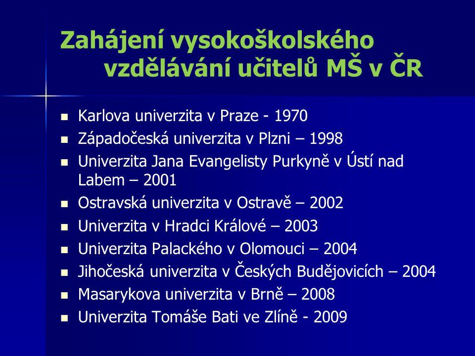 Zahájení vysokoškolského vzdělávání učitelů MŠ v ČR