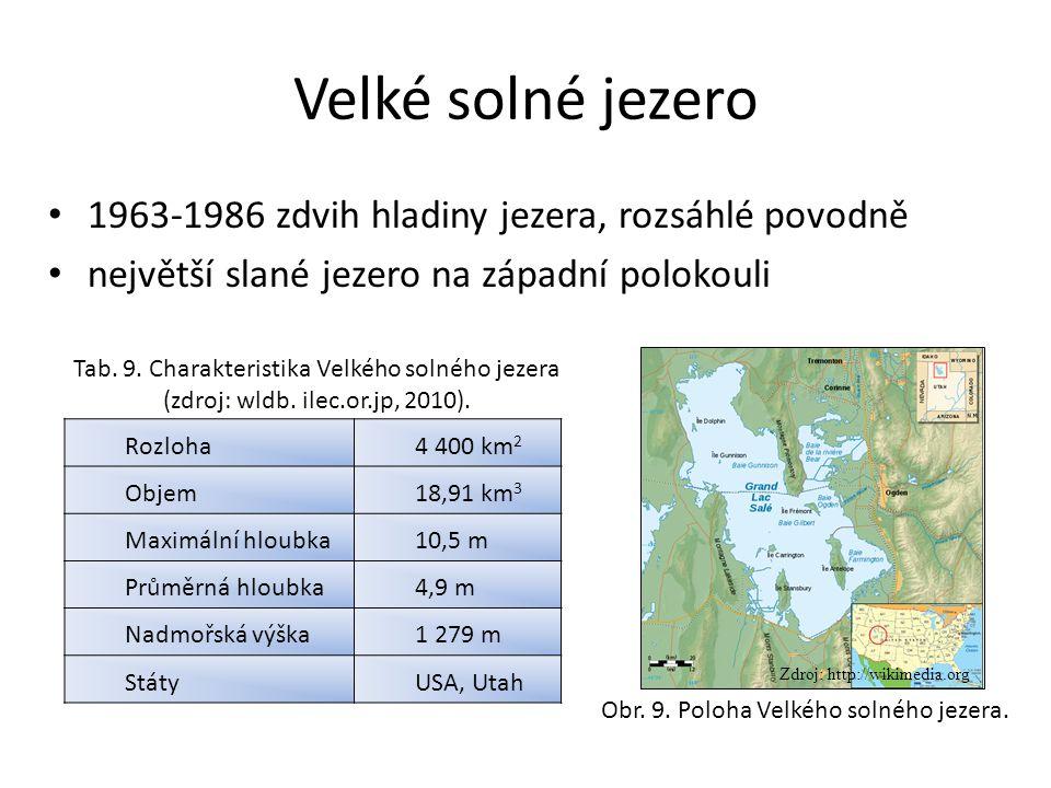 Velké solné jezero 1963-1986 zdvih hladiny jezera, rozsáhlé povodně