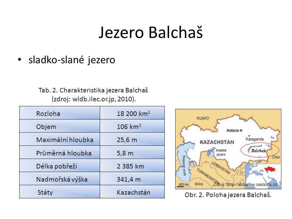 Jezero Balchaš sladko-slané jezero