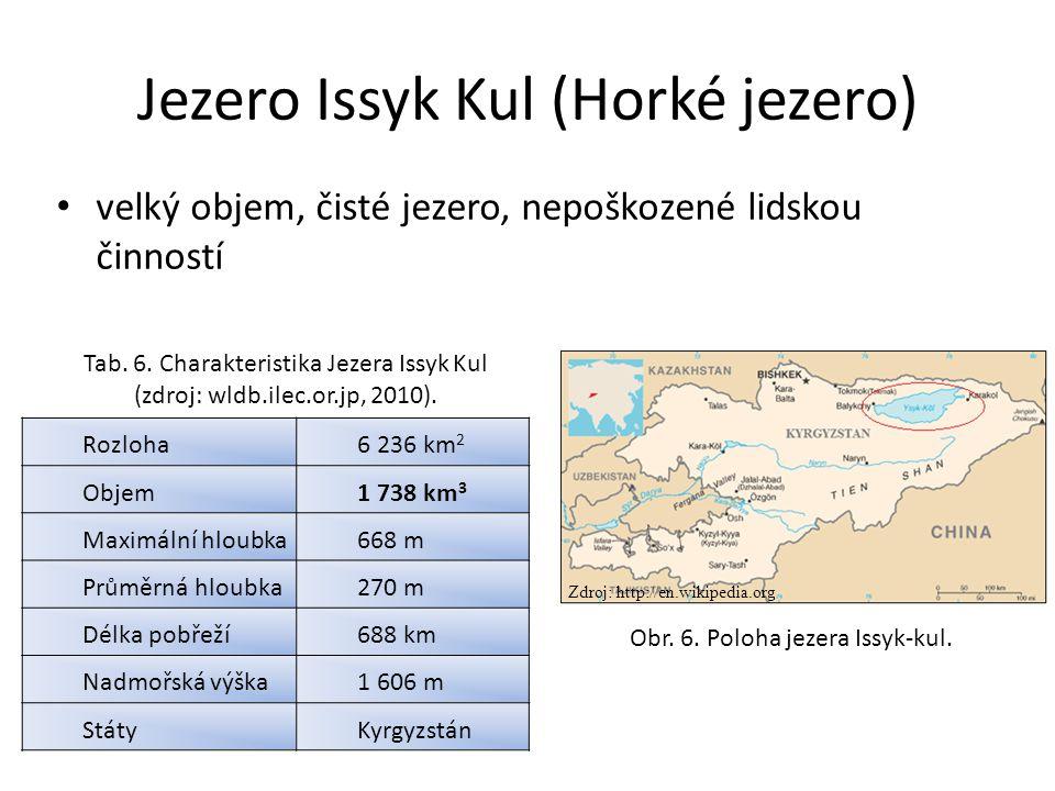 Jezero Issyk Kul (Horké jezero)
