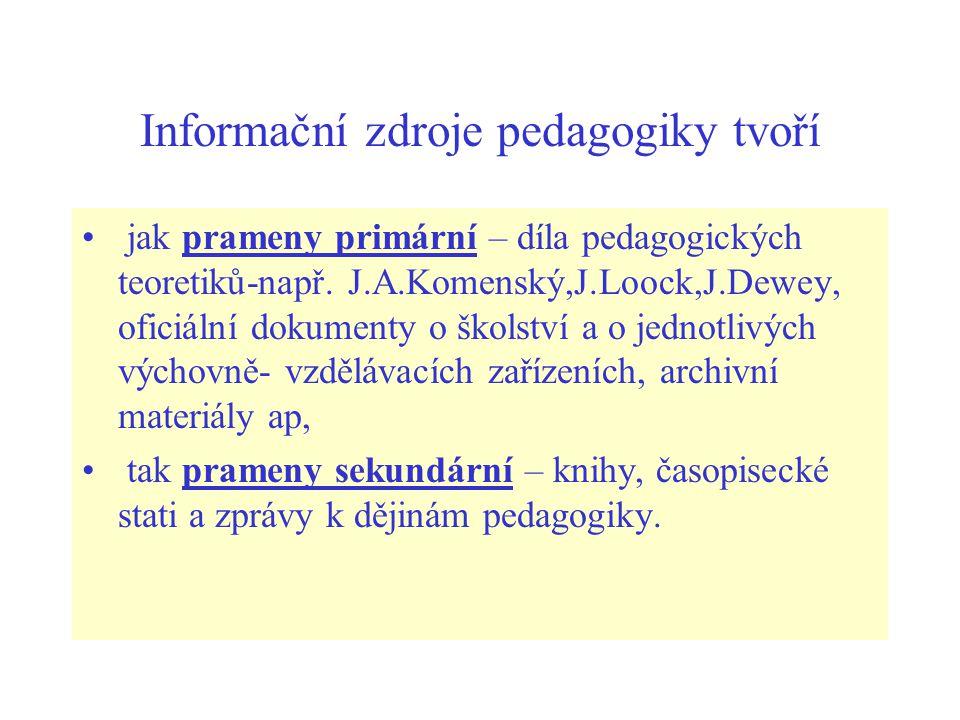 Informační zdroje pedagogiky tvoří