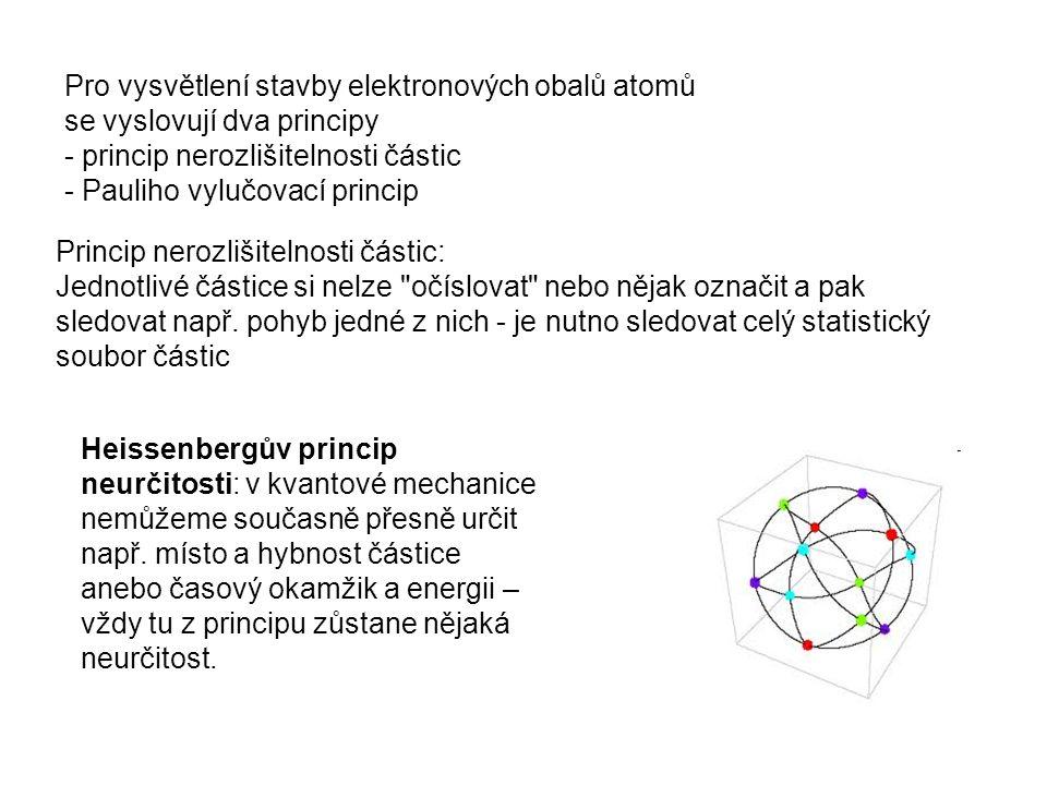 Pro vysvětlení stavby elektronových obalů atomů