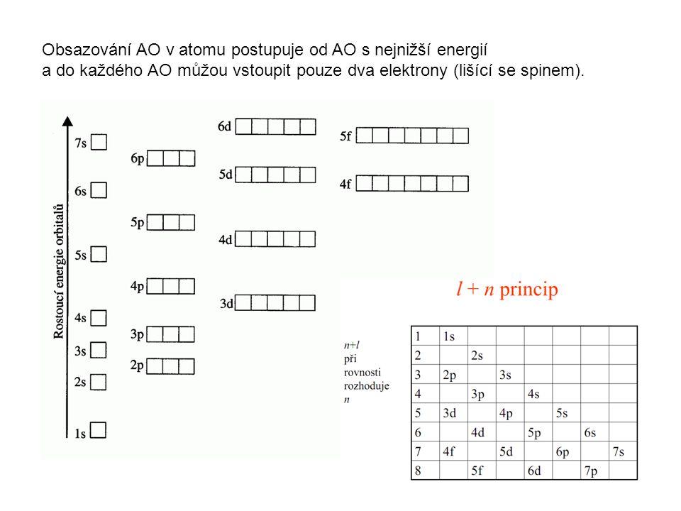 Obsazování AO v atomu postupuje od AO s nejnižší energií