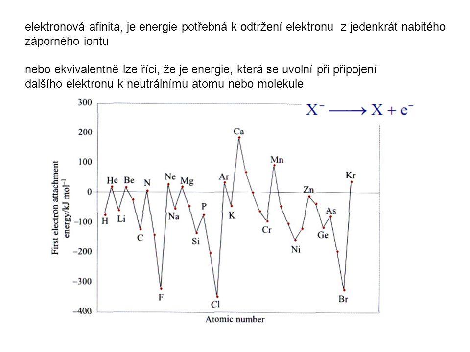 elektronová afinita, je energie potřebná k odtržení elektronu z jedenkrát nabitého záporného iontu