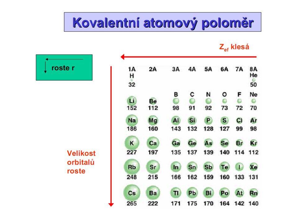Velikost atomů nepřechodných prvků v periodách klesá se stoupajícím protonovým číslem