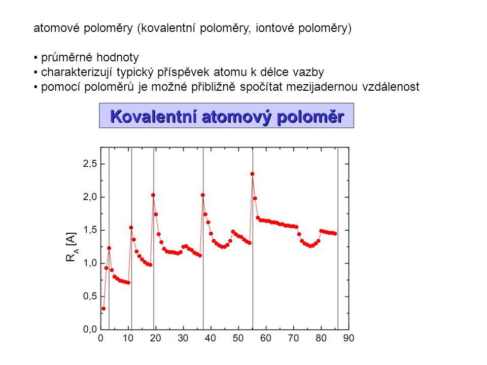 atomové poloměry (kovalentní poloměry, iontové poloměry)