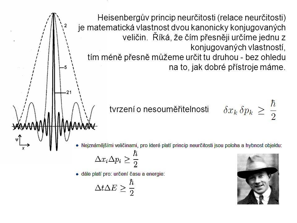 Heisenbergův princip neurčitosti (relace neurčitosti)
