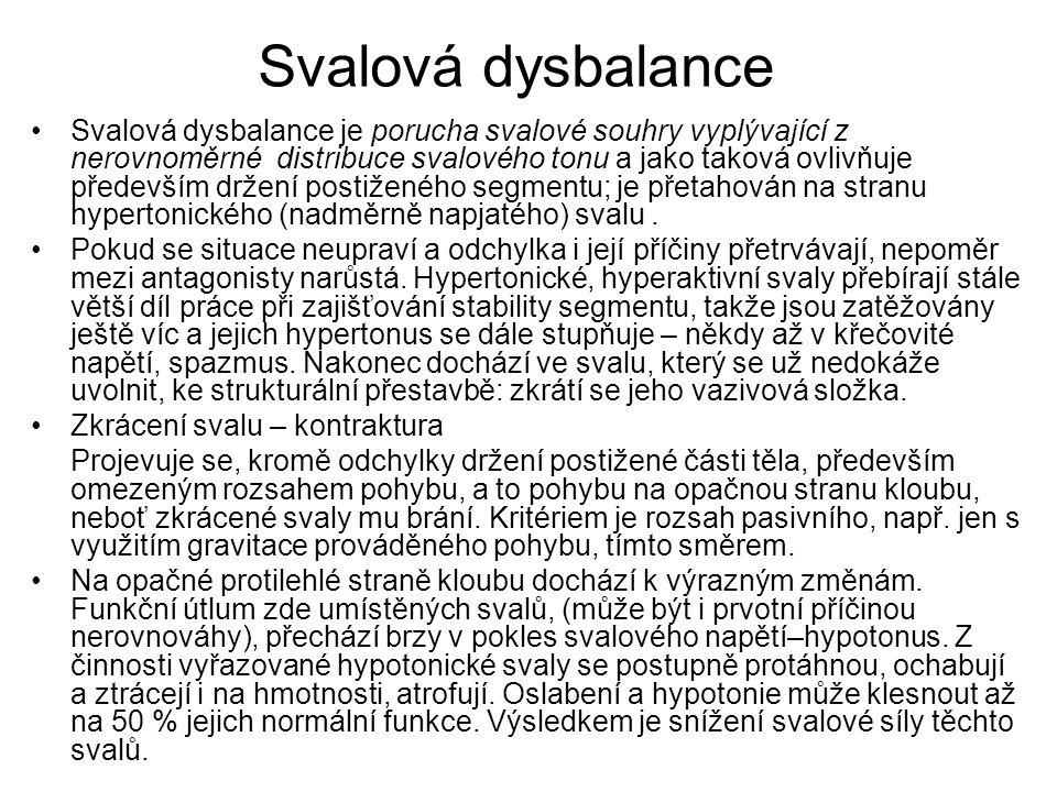 Svalová dysbalance