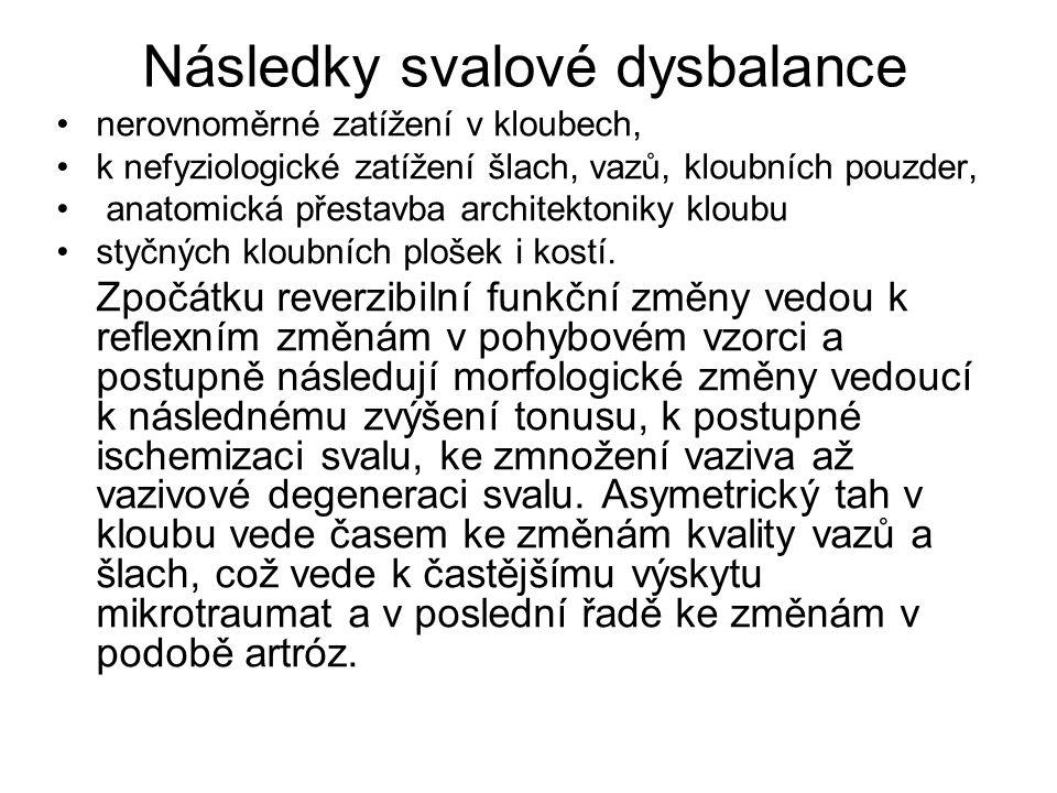 Následky svalové dysbalance