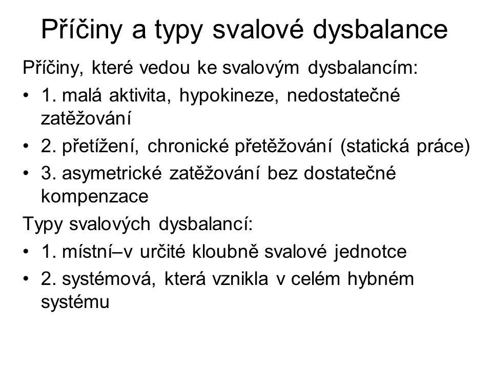 Příčiny a typy svalové dysbalance