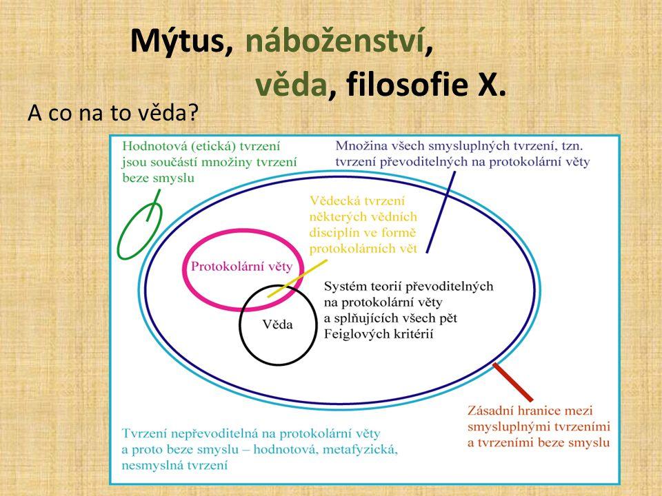 Mýtus, náboženství, věda, filosofie X.