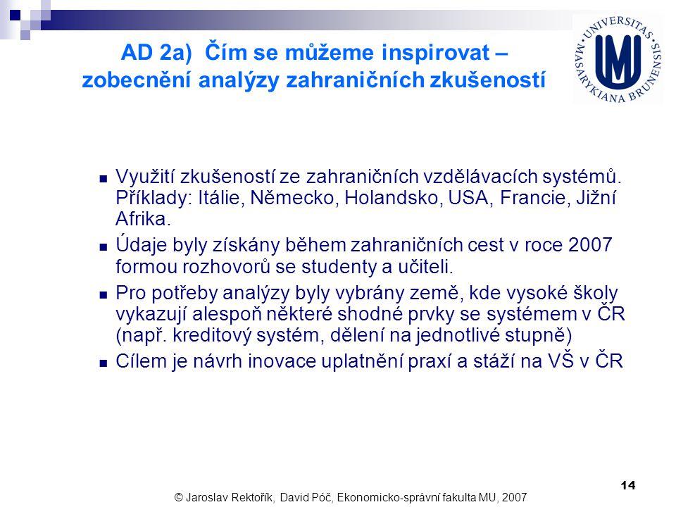 AD 2a) Čím se můžeme inspirovat – zobecnění analýzy zahraničních zkušeností