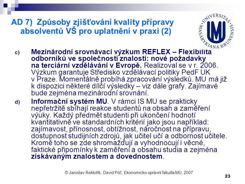 AD 7) Způsoby zjišťování kvality přípravy absolventů VŠ pro uplatnění v praxi (2)