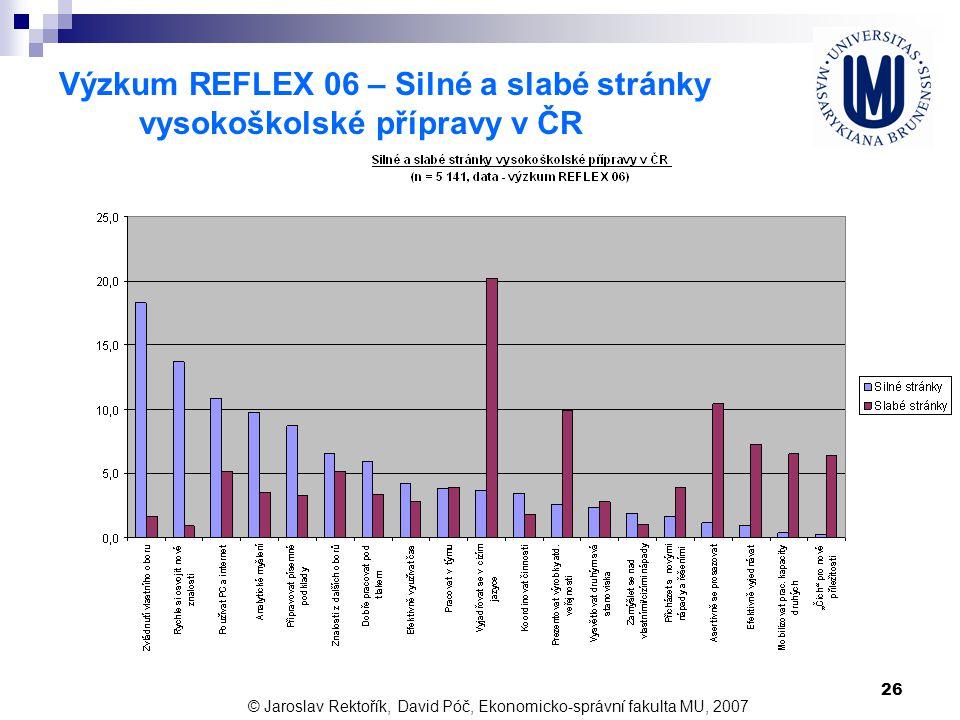 Výzkum REFLEX 06 – Silné a slabé stránky vysokoškolské přípravy v ČR