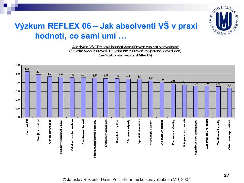 Výzkum REFLEX 06 – Jak absolventi VŠ v praxi hodnotí, co sami umí …