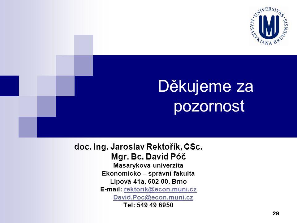 Děkujeme za pozornost doc. Ing. Jaroslav Rektořík, CSc.