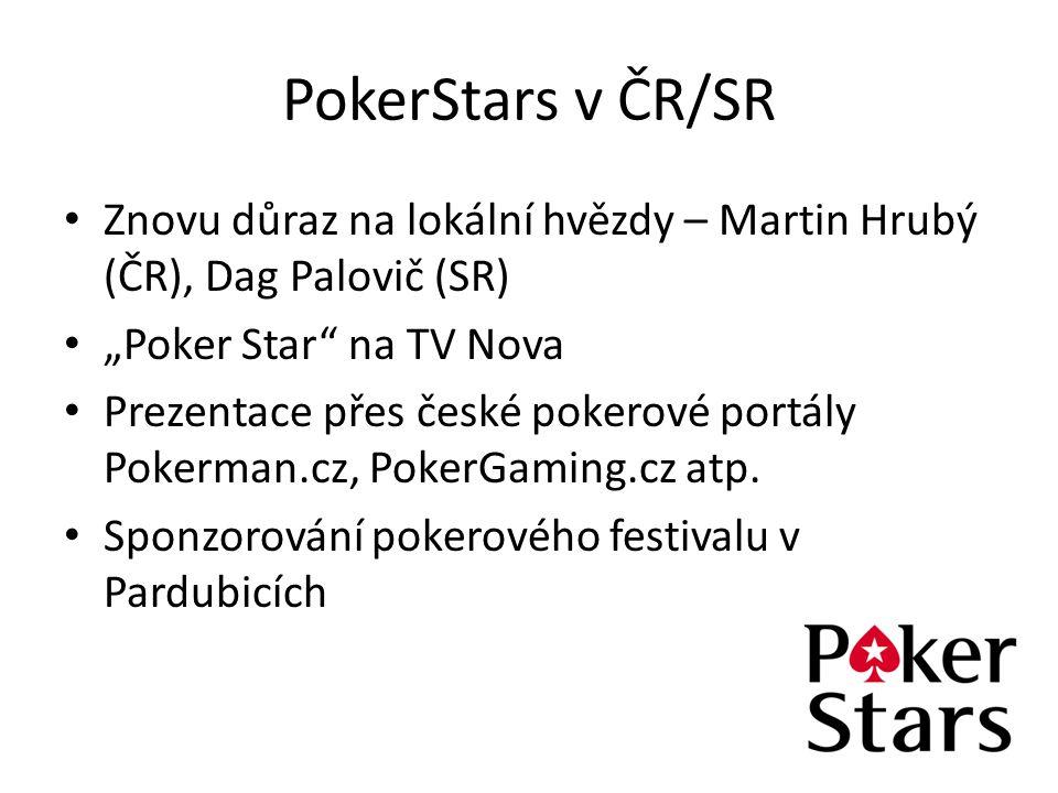 """PokerStars v ČR/SR Znovu důraz na lokální hvězdy – Martin Hrubý (ČR), Dag Palovič (SR) """"Poker Star na TV Nova."""