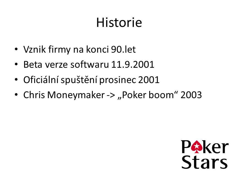 Historie Vznik firmy na konci 90.let Beta verze softwaru 11.9.2001