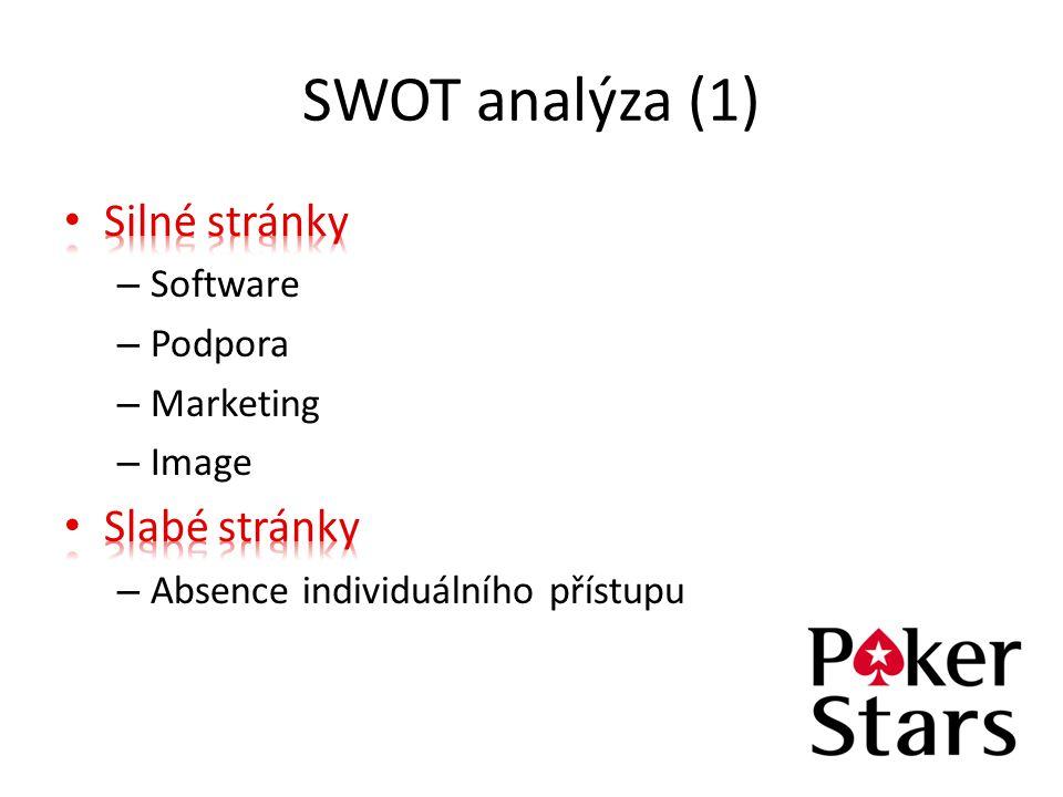 SWOT analýza (1) Silné stránky Slabé stránky Software Podpora