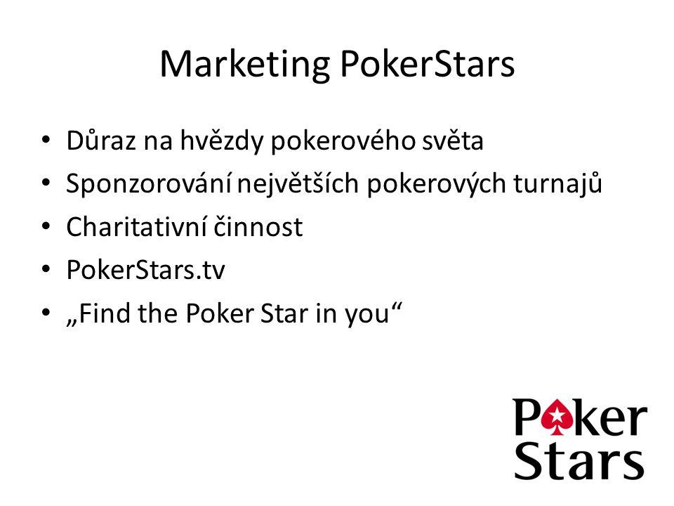 Marketing PokerStars Důraz na hvězdy pokerového světa