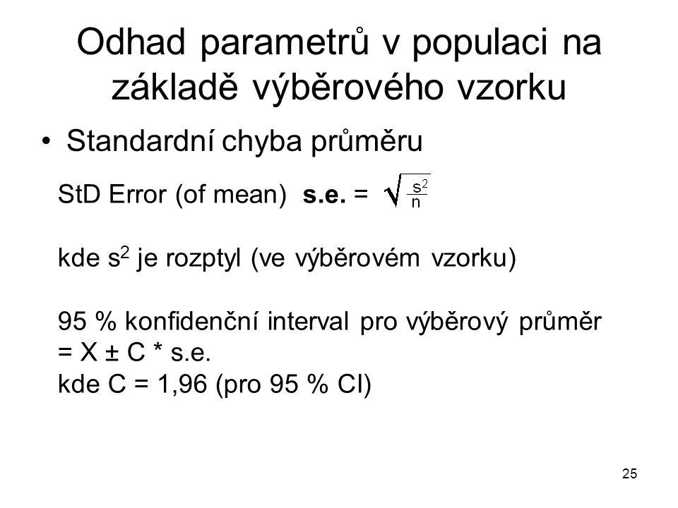 Odhad parametrů v populaci na základě výběrového vzorku