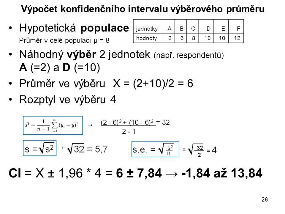 Výpočet konfidenčního intervalu výběrového průměru