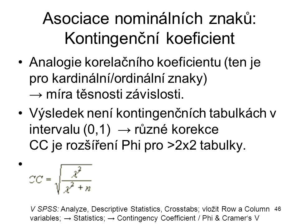 Asociace nominálních znaků: Kontingenční koeficient