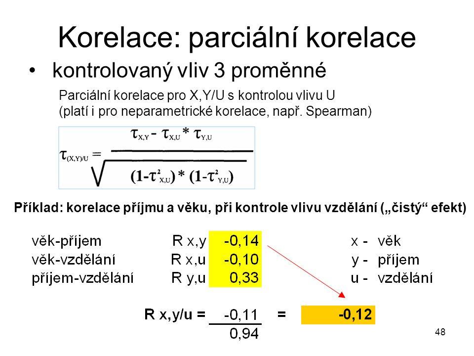 Korelace: parciální korelace