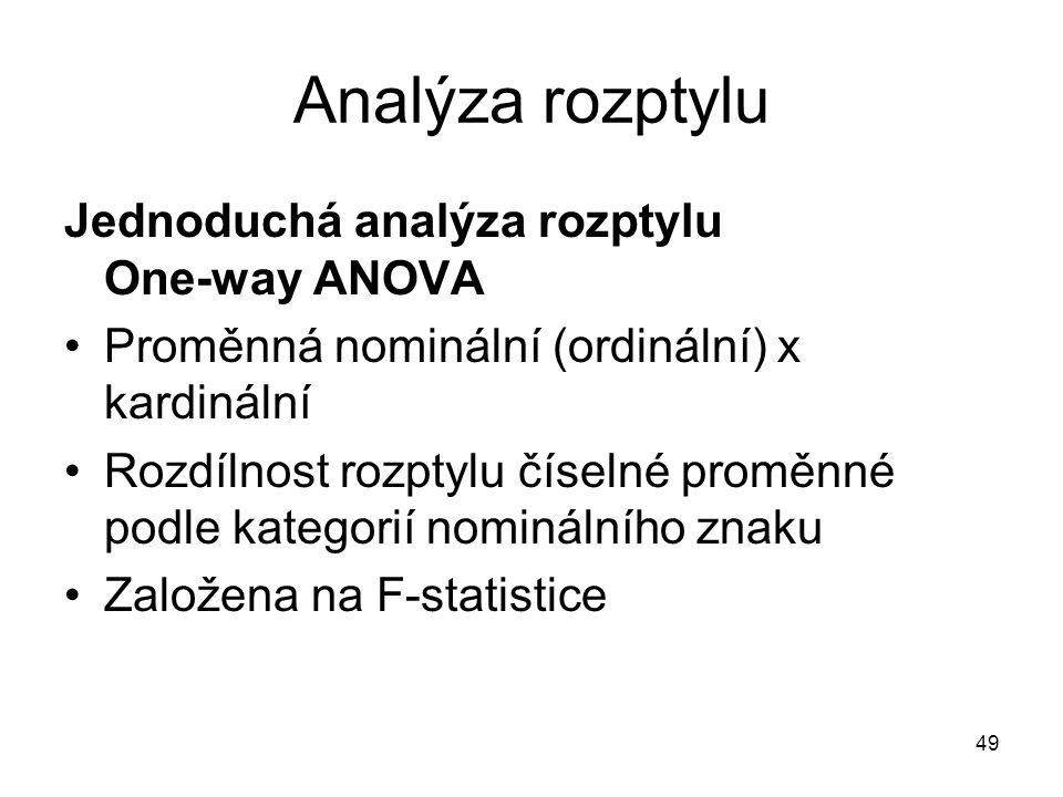 Analýza rozptylu Jednoduchá analýza rozptylu One-way ANOVA