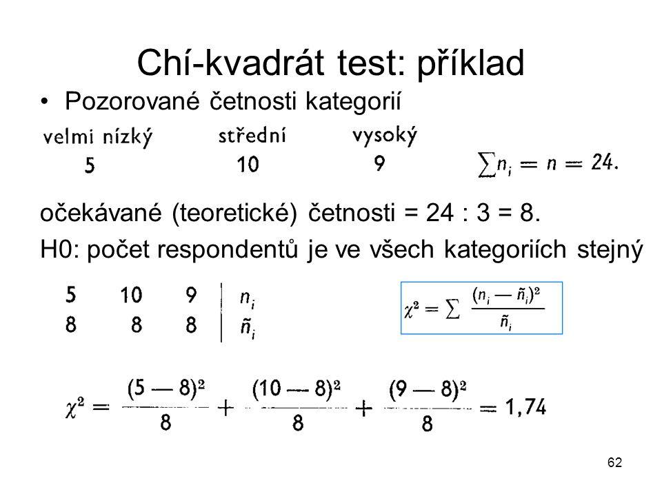 Chí-kvadrát test: příklad