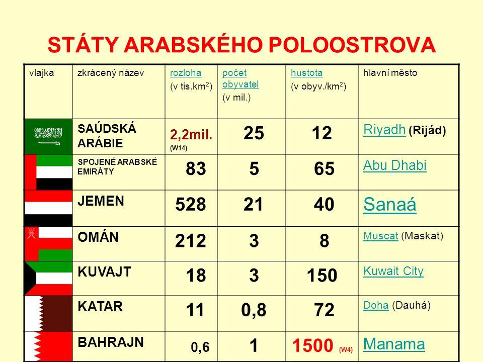 STÁTY ARABSKÉHO POLOOSTROVA