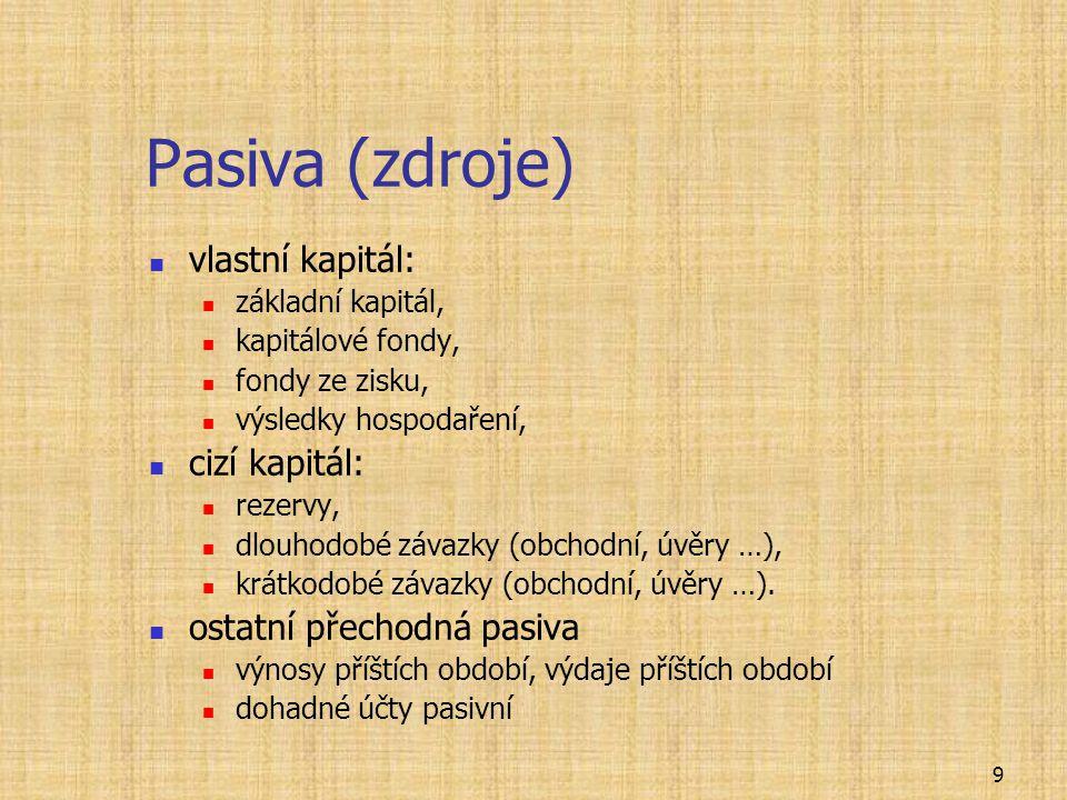 Pasiva (zdroje) vlastní kapitál: cizí kapitál: