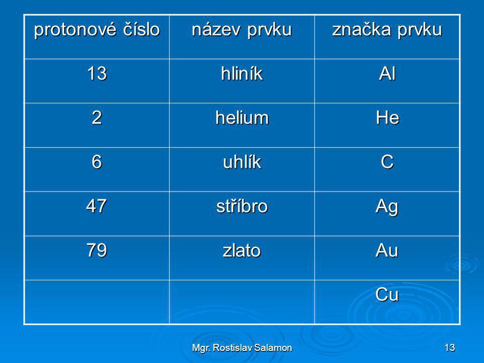 protonové číslo název prvku značka prvku 13 hliník Al 2 helium He 6