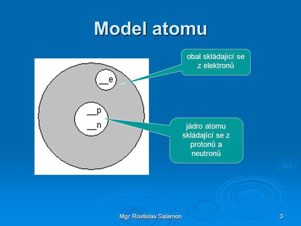 Model atomu obal skládající se z elektronů