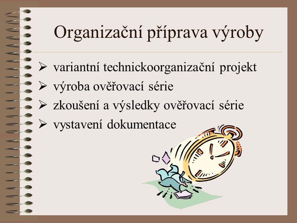 Organizační příprava výroby
