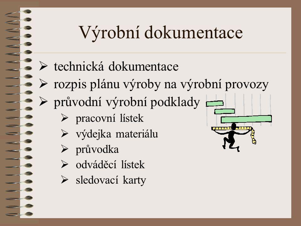 Výrobní dokumentace technická dokumentace
