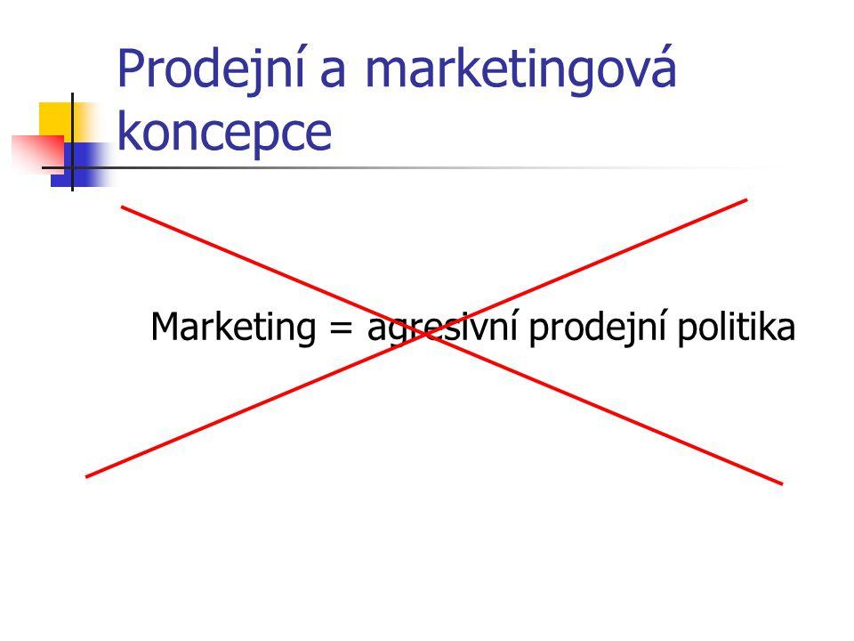 Prodejní a marketingová koncepce