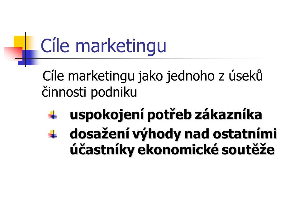 Cíle marketingu Cíle marketingu jako jednoho z úseků činnosti podniku
