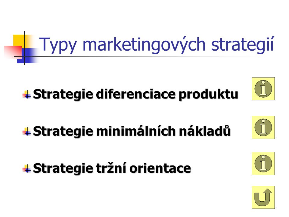 Typy marketingových strategií