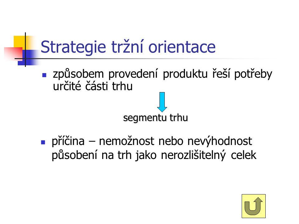 Strategie tržní orientace