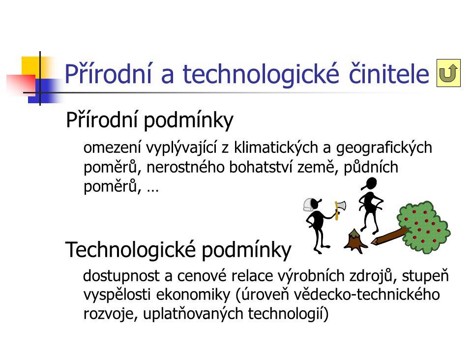Přírodní a technologické činitele