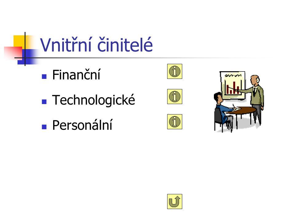 Vnitřní činitelé Finanční Technologické Personální