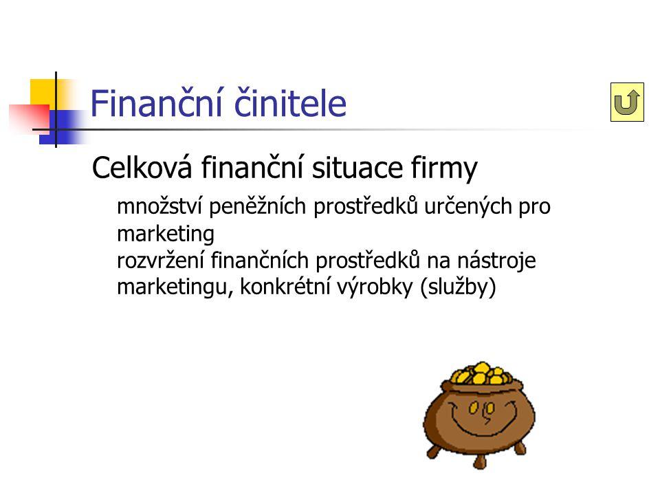 Finanční činitele Celková finanční situace firmy